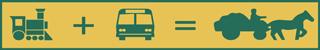 Mit Bahn und Bus zum Waldhof Oberhundem